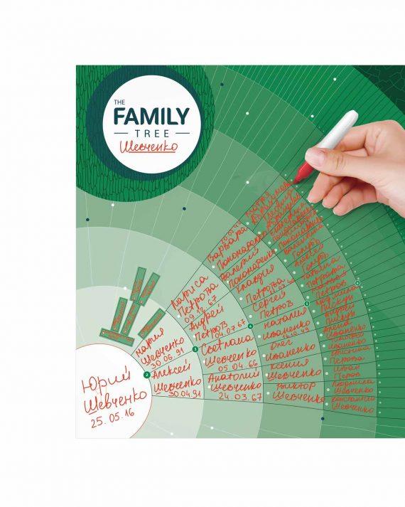 Постер родинне дерево The Family Tree