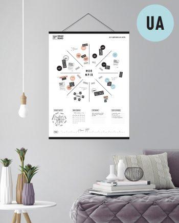 Дошка візуалізації Dream&Do Board, доска визуализации, доска желаний, дошка мрій